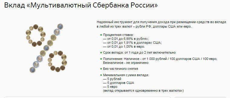 Вклад мультивалютный Сбербанк России