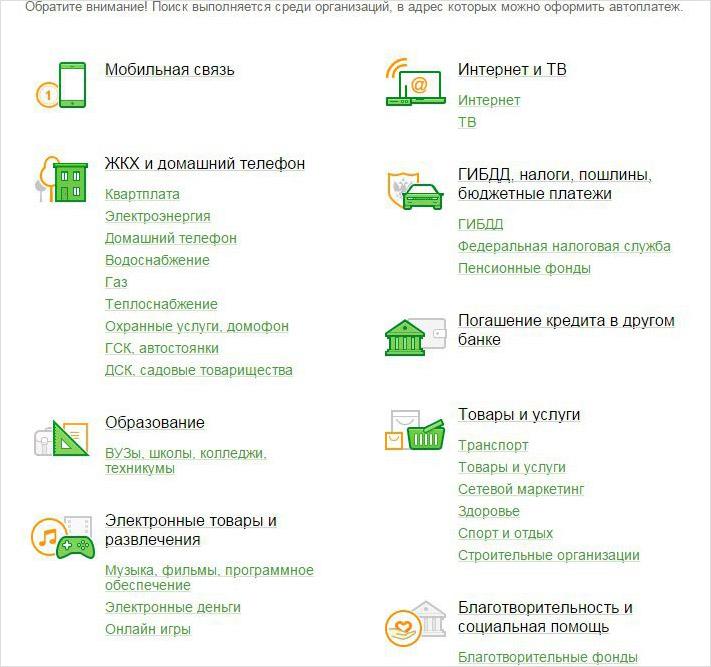 Список вариантов для настройки автоплатежа сбербанк онлайн