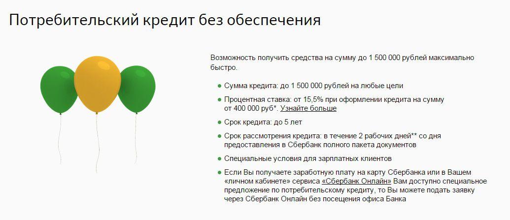 Виды доступных кредитов